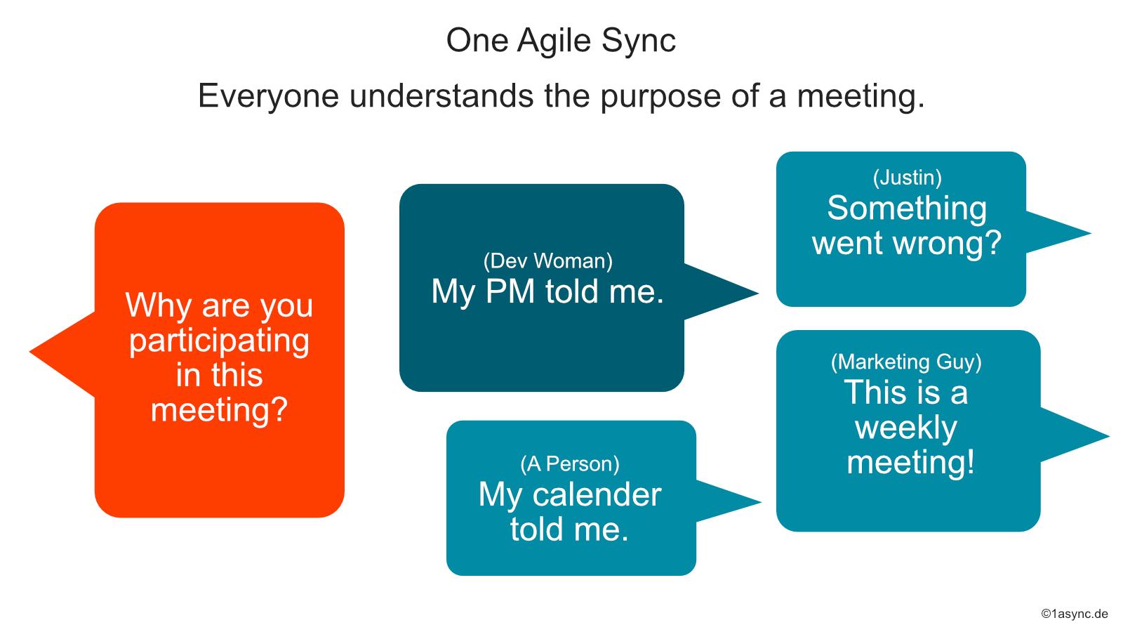 meeting purpose