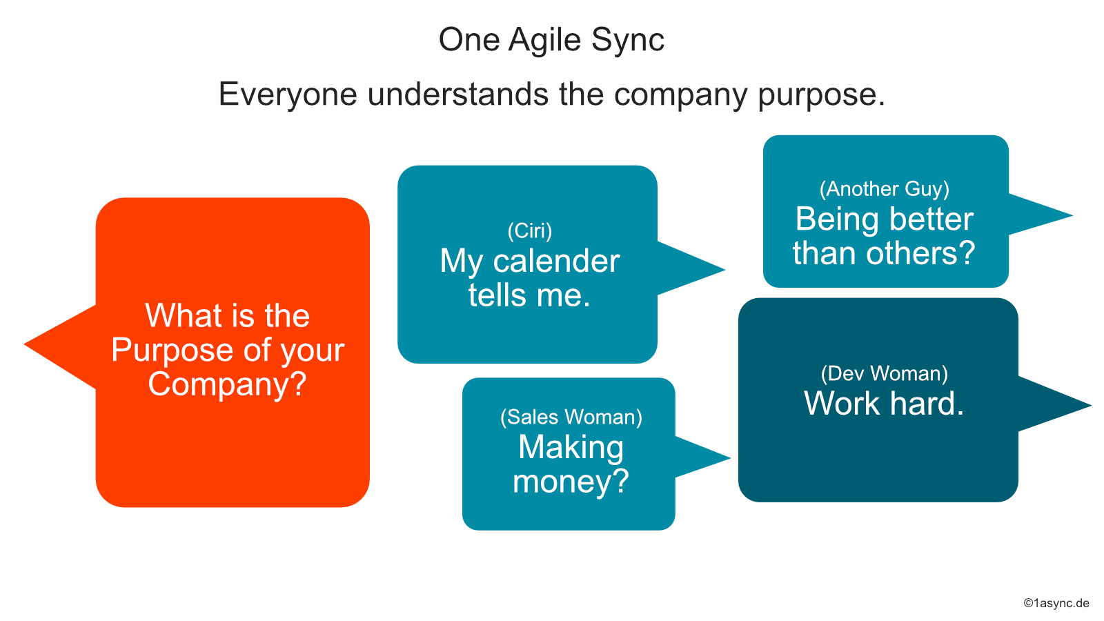 company purpose