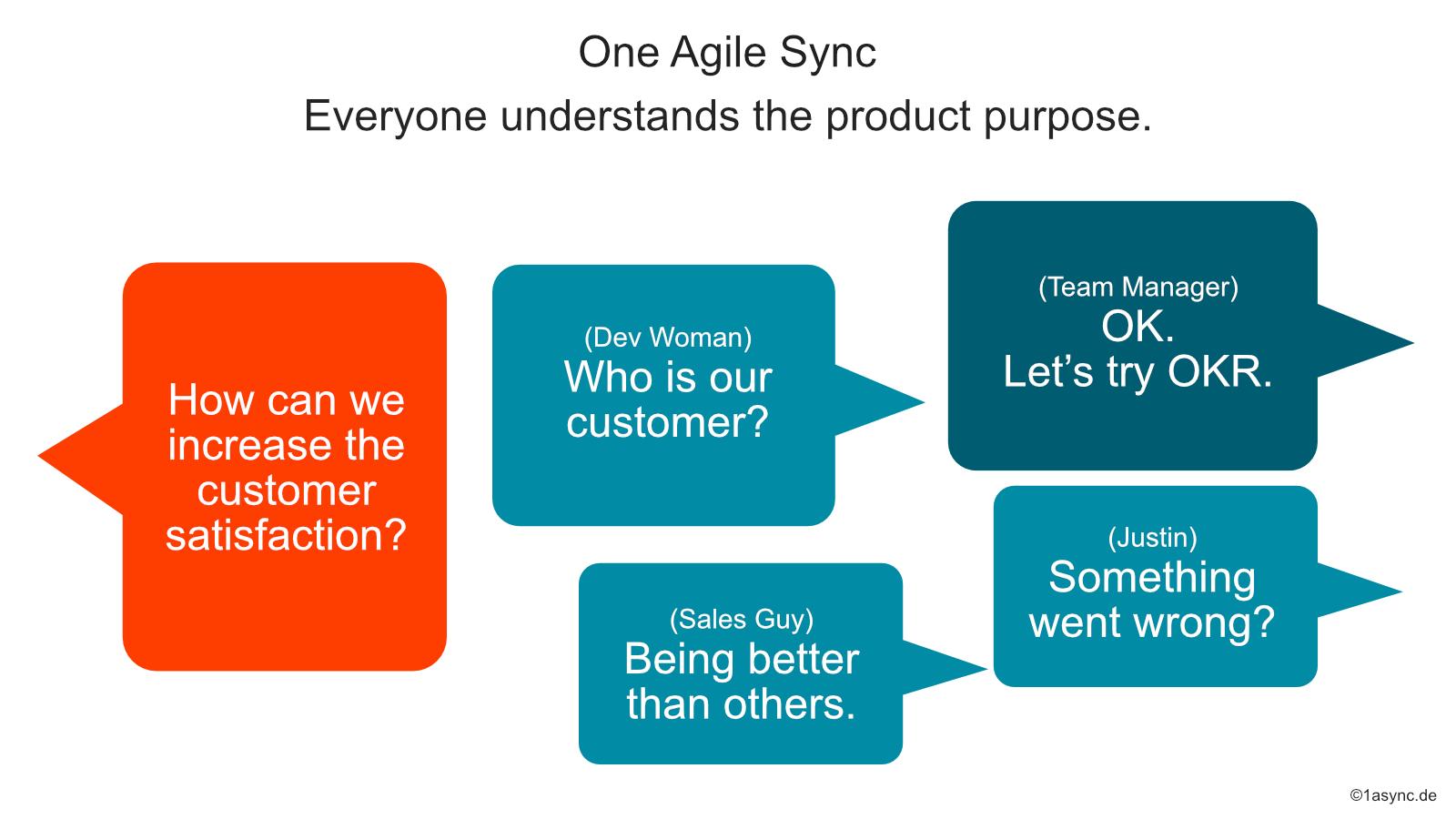 product purpose