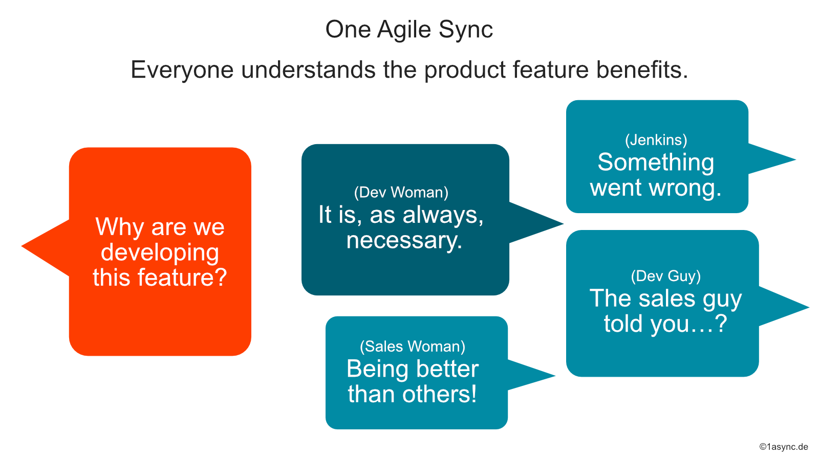product feature benefits